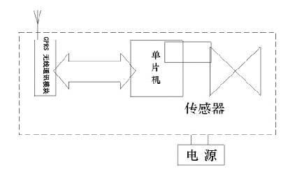 井口微型计算机系统组成图